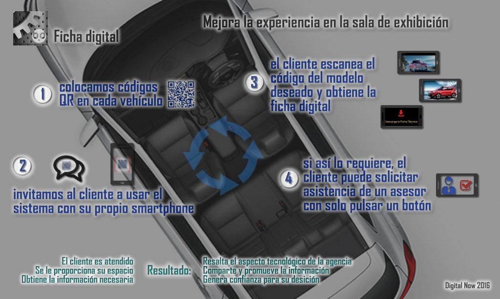 Ficha Digital